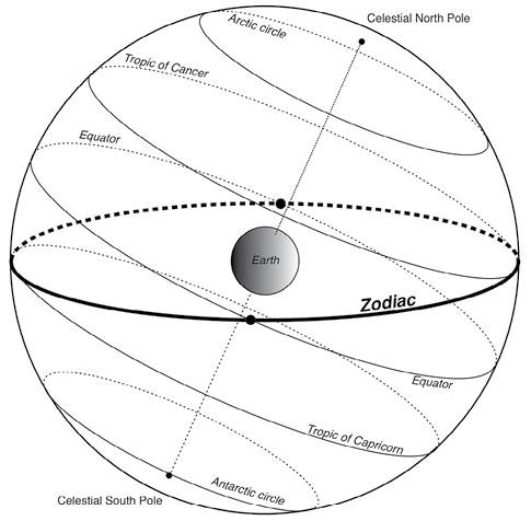Vergilius Astronomiae Ignarus? in: Mnemosyne Volume 72 Issue