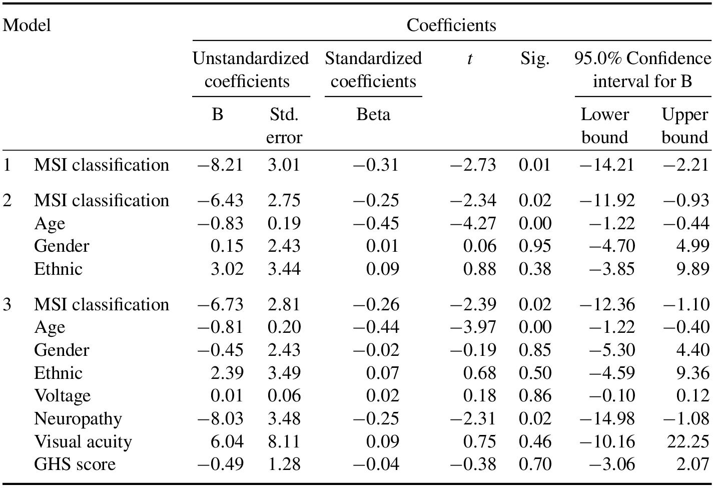 Visual Somatosensory Integration And Balance Evidence For