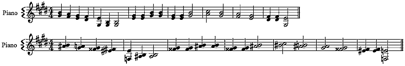 Striking a Sour Note': Assessing the Influence of Consonant