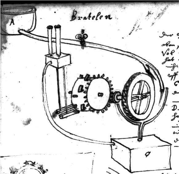 ancient pneumatics transformed during the early modern period in Oil Pump Wiring Diagram d9888741e622