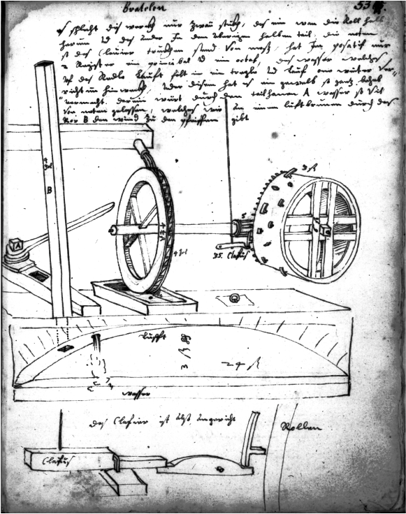 Ancient Pneumatics Transformed During The Early Modern Period In