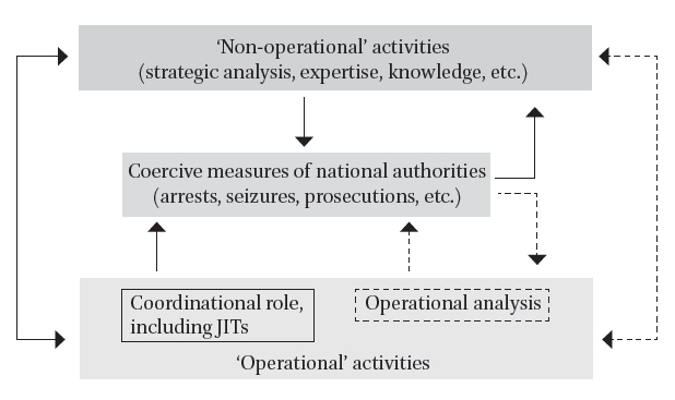 Er Diagram For Crime Management System