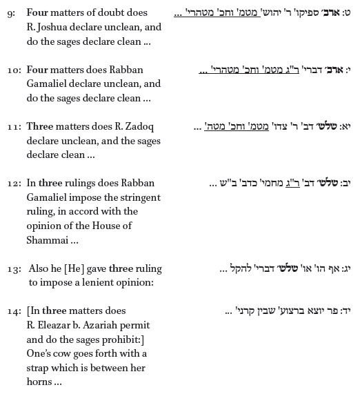 The Use of Numbers as an Editing Device in Rabbinic