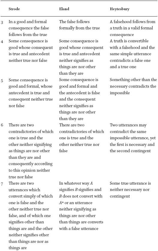 Paradoxes of Signification in: Vivarium Volume 54 Issue 4 (2016)