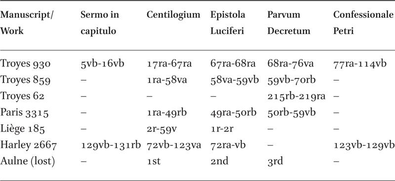 Lucifer princeps tenebrarum … The Epistola Luciferi and Other