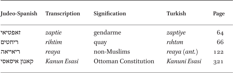 An Example of Ottoman Multiculturalism: The Judeo-Spanish of Izak